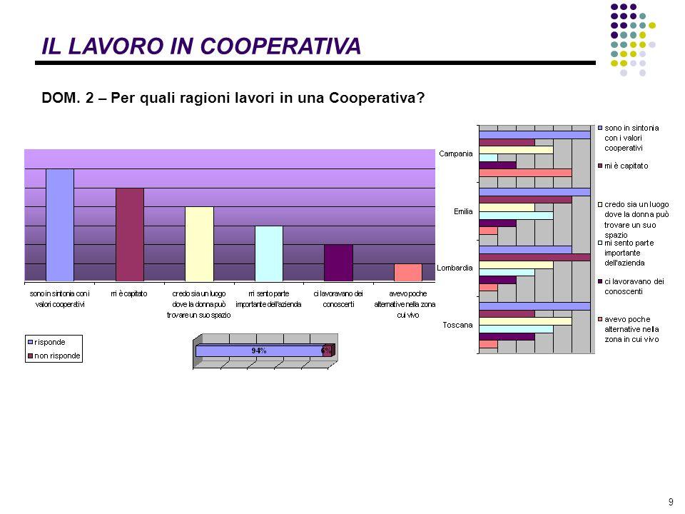 9 IL LAVORO IN COOPERATIVA DOM. 2 – Per quali ragioni lavori in una Cooperativa