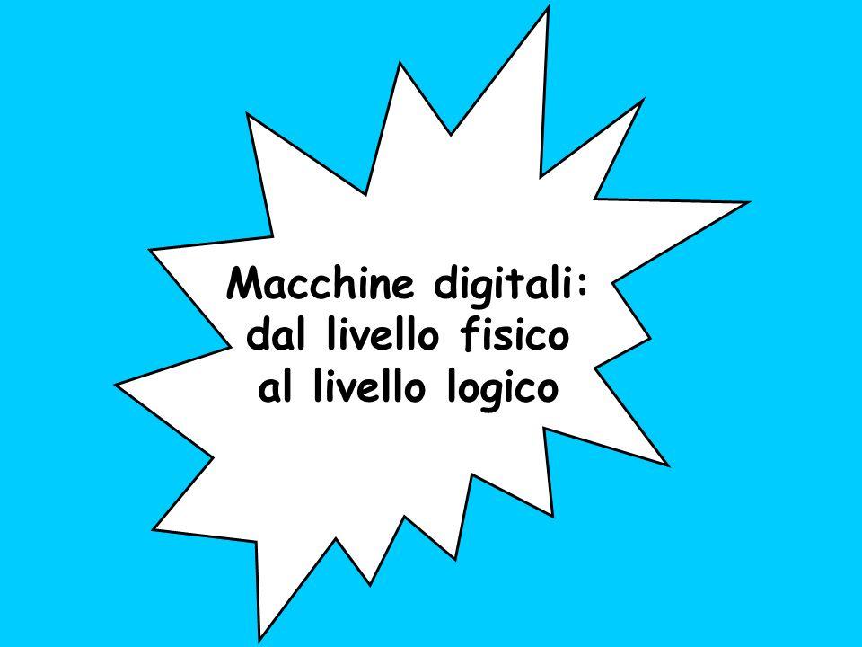 Cap.1:Introduzione alle macchine digitali Cap.2:Rappresentazione, elaborazione, trasferimento dellinformazione Programma Cap.3:Modelli e metodi per la