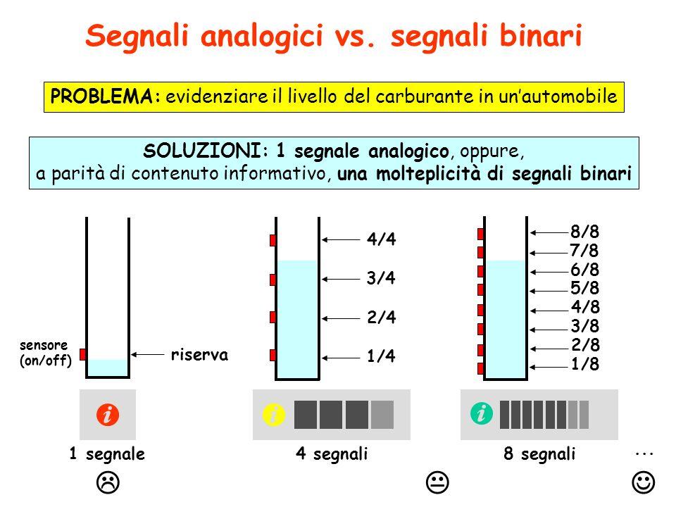 Segnali analogici vs. segnali digitali IPOTESI: si dispone di una tensione elettrica V variabile nellintervallo 0-10 volt, di cui si è in grado di gen