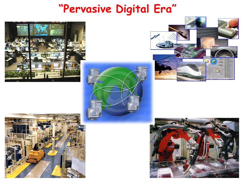 Pervasive Digital Era