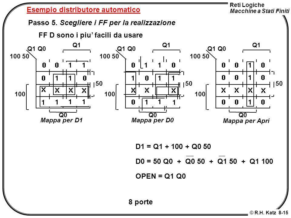 Reti Logiche Macchine a Stati Finiti © R.H. Katz 8-15 Esempio distributore automatico Passo 5. Scegliere i FF per la realizzazione FF D sono i piu fac