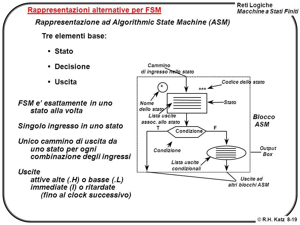 Reti Logiche Macchine a Stati Finiti © R.H. Katz 8-19 Rappresentazioni alternative per FSM Rappresentazione ad Algorithmic State Machine (ASM) Tre ele