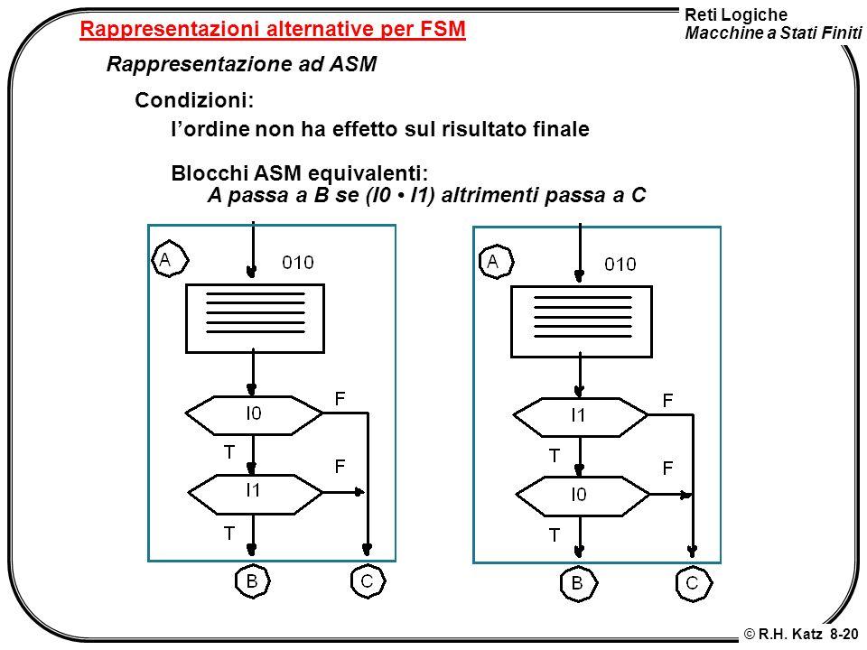 Reti Logiche Macchine a Stati Finiti © R.H. Katz 8-20 Rappresentazioni alternative per FSM Rappresentazione ad ASM Condizioni: lordine non ha effetto