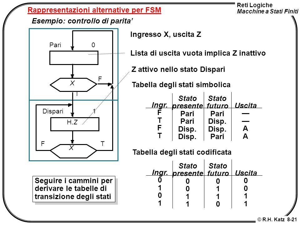 Reti Logiche Macchine a Stati Finiti © R.H. Katz 8-21 Rappresentazioni alternative per FSM Esempio: controllo di parita Lista di uscita vuota implica