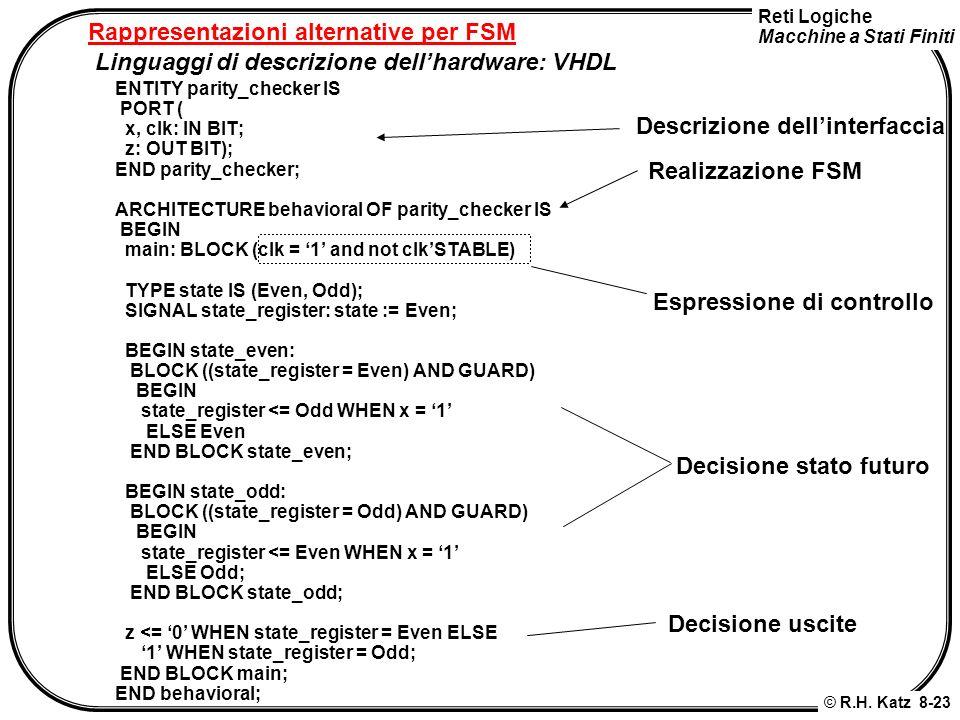Reti Logiche Macchine a Stati Finiti © R.H. Katz 8-23 Rappresentazioni alternative per FSM Linguaggi di descrizione dellhardware: VHDL ENTITY parity_c