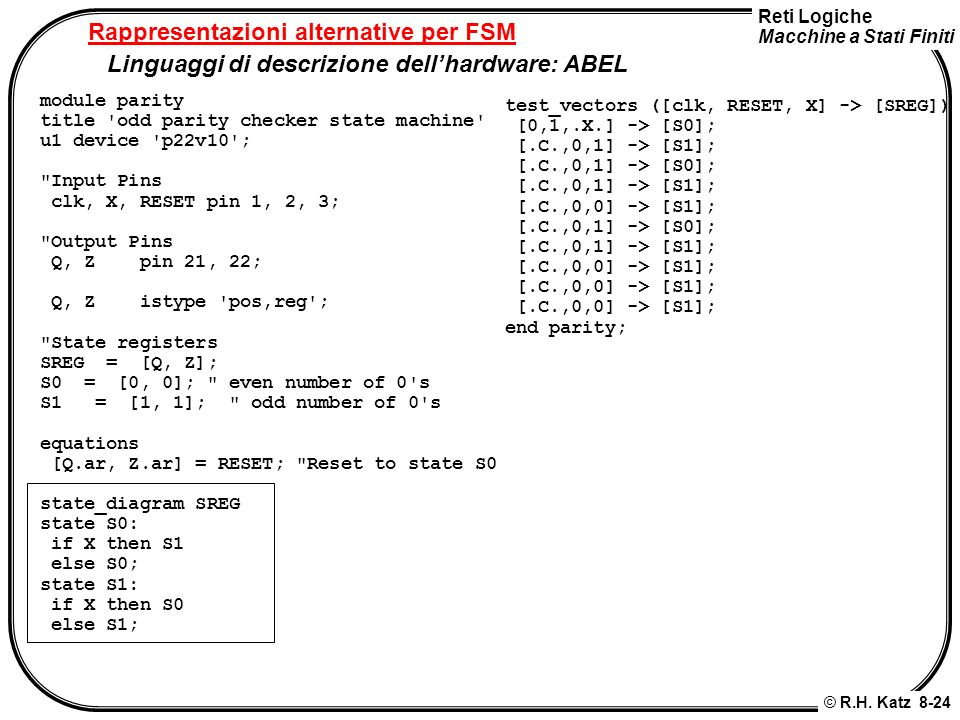 Reti Logiche Macchine a Stati Finiti © R.H. Katz 8-24 Rappresentazioni alternative per FSM Linguaggi di descrizione dellhardware: ABEL module parity t
