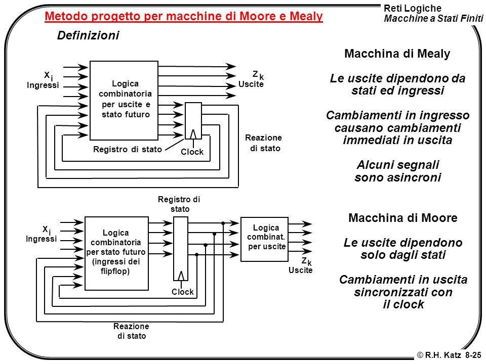 Reti Logiche Macchine a Stati Finiti © R.H. Katz 8-25 Metodo progetto per macchine di Moore e Mealy Definizioni Macchina di Mealy Le uscite dipendono