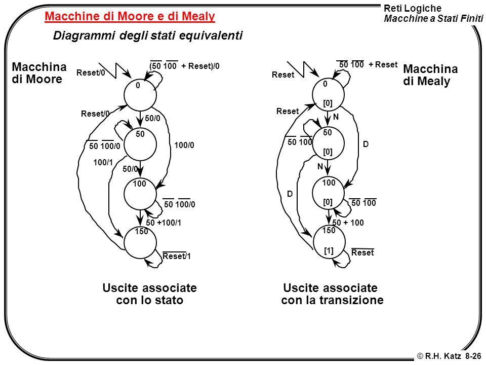 Reti Logiche Macchine a Stati Finiti © R.H. Katz 8-26 Macchine di Moore e di Mealy Diagrammi degli stati equivalenti Uscite associate con lo stato Usc