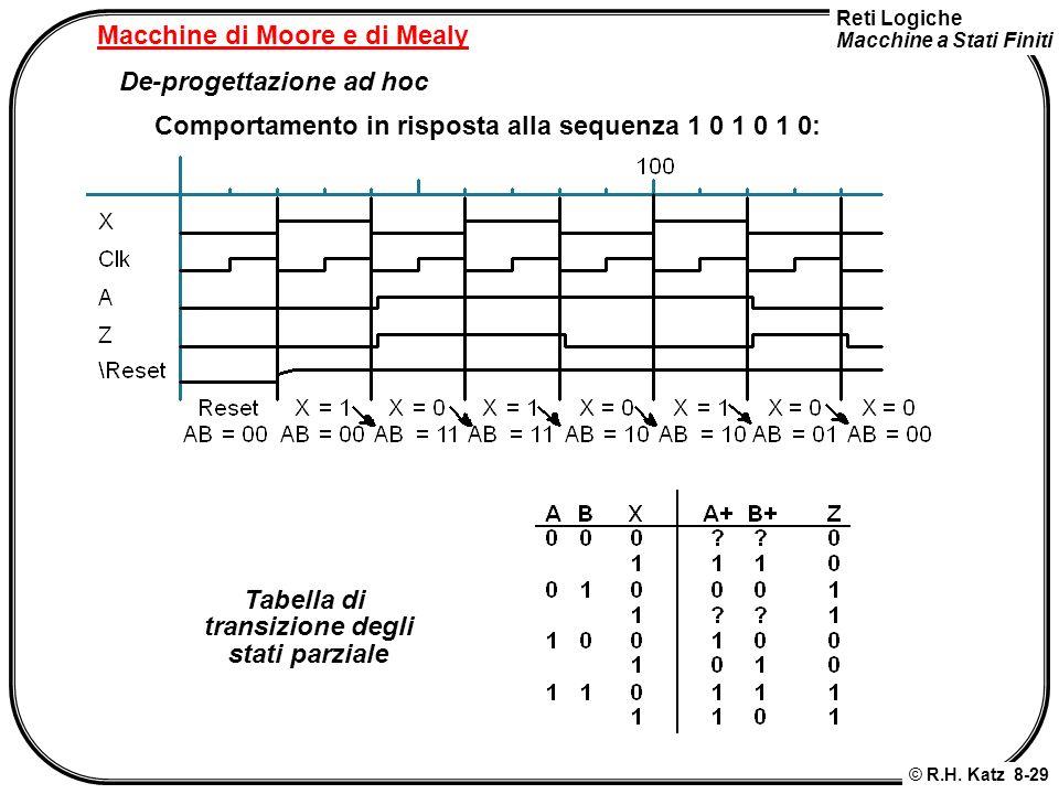 Reti Logiche Macchine a Stati Finiti © R.H. Katz 8-29 Macchine di Moore e di Mealy De-progettazione ad hoc Comportamento in risposta alla sequenza 1 0