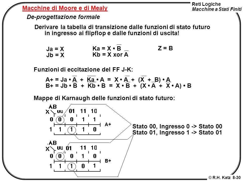 Reti Logiche Macchine a Stati Finiti © R.H. Katz 8-30 Macchine di Moore e di Mealy De-progettazione formale Derivare la tabella di transizione dalle f
