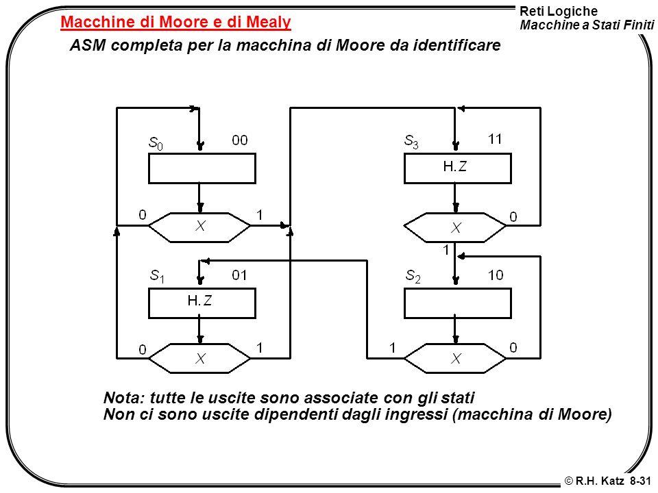 Reti Logiche Macchine a Stati Finiti © R.H. Katz 8-31 Macchine di Moore e di Mealy ASM completa per la macchina di Moore da identificare Nota: tutte l