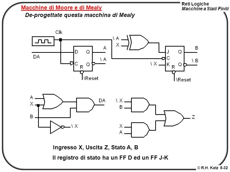 Reti Logiche Macchine a Stati Finiti © R.H. Katz 8-32 Macchine di Moore e di Mealy De-progettate questa macchina di Mealy Ingresso X, Uscita Z, Stato