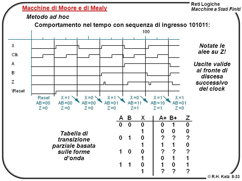 Reti Logiche Macchine a Stati Finiti © R.H. Katz 8-33 Macchine di Moore e di Mealy Metodo ad hoc Comportamento nel tempo con sequenza di ingresso 1010
