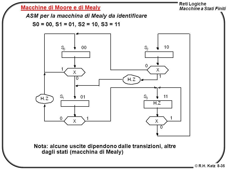 Reti Logiche Macchine a Stati Finiti © R.H. Katz 8-35 Macchine di Moore e di Mealy ASM per la macchina di Mealy da identificare S0 = 00, S1 = 01, S2 =