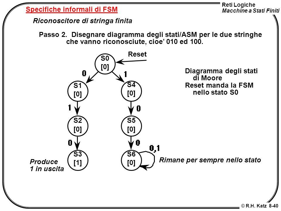 Reti Logiche Macchine a Stati Finiti © R.H. Katz 8-40 Specifiche informali di FSM Riconoscitore di stringa finita Passo 2. Disegnare diagramma degli s