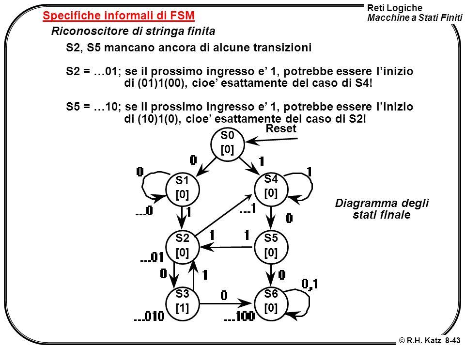 Reti Logiche Macchine a Stati Finiti © R.H. Katz 8-43 Specifiche informali di FSM Riconoscitore di stringa finita S2, S5 mancano ancora di alcune tran
