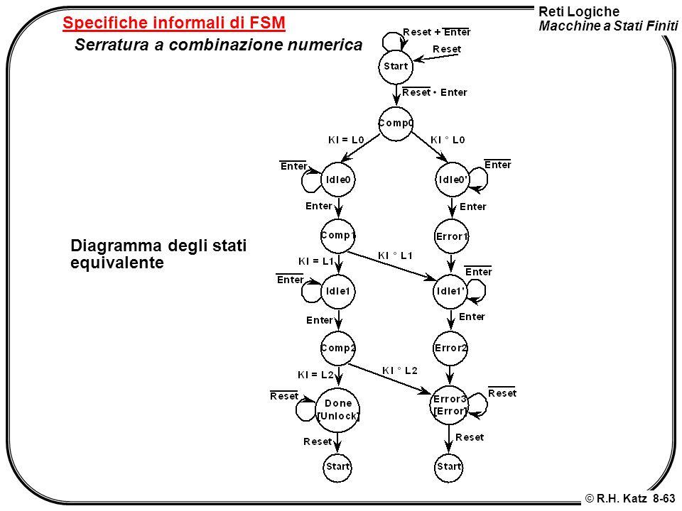 Reti Logiche Macchine a Stati Finiti © R.H. Katz 8-63 Specifiche informali di FSM Serratura a combinazione numerica Diagramma degli stati equivalente