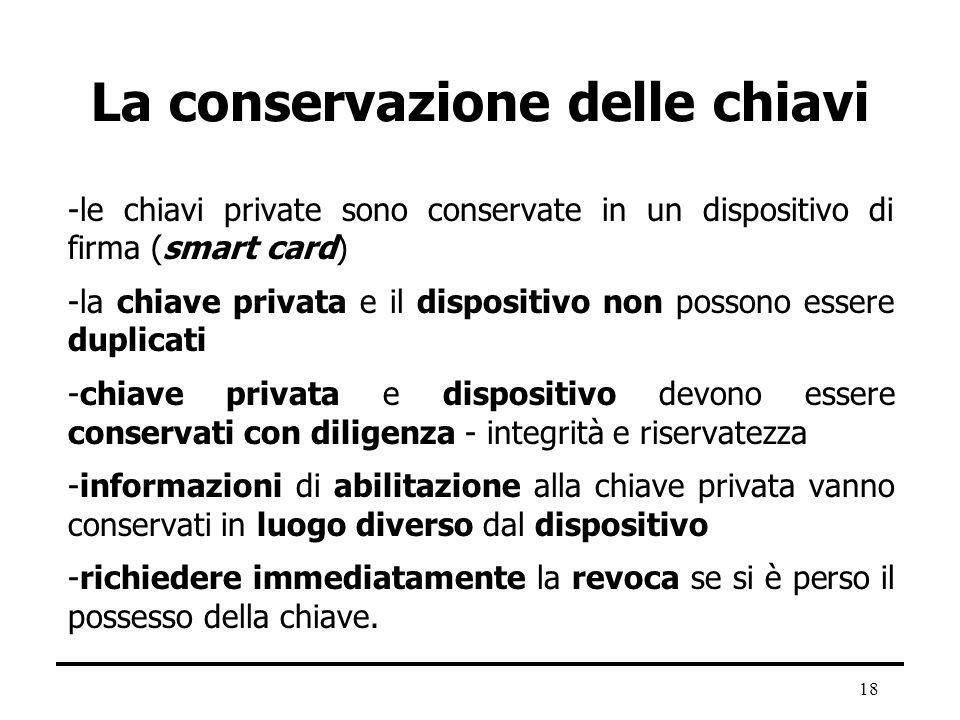 18 La conservazione delle chiavi -le chiavi private sono conservate in un dispositivo di firma (smart card) -la chiave privata e il dispositivo non po