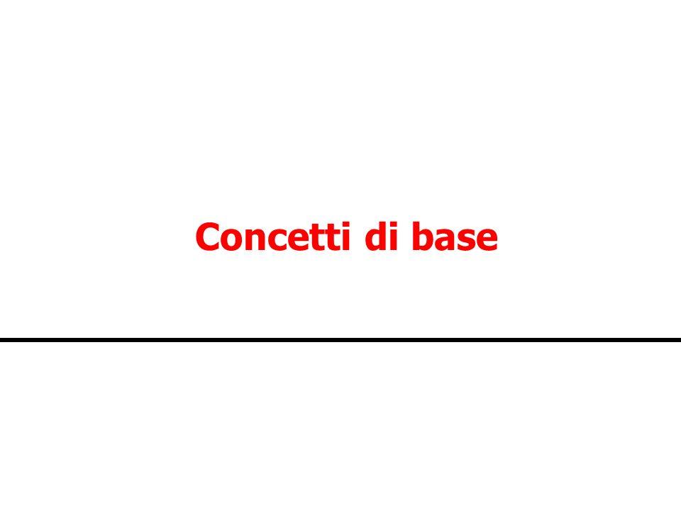 3 Il concetto di documento Lordinamento giuridico italiano non prevede una definizione di documento in generale.
