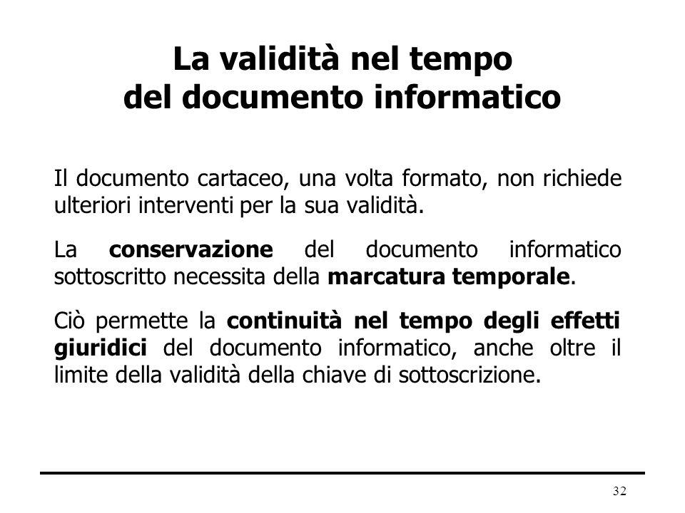 32 La validità nel tempo del documento informatico Il documento cartaceo, una volta formato, non richiede ulteriori interventi per la sua validità. La