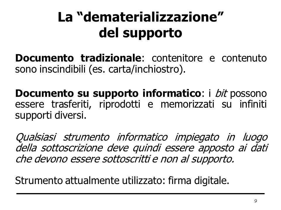 9 La dematerializzazione del supporto Documento tradizionale: contenitore e contenuto sono inscindibili (es. carta/inchiostro). Documento su supporto