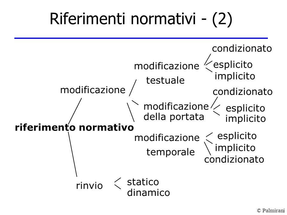 © Palmirani Riferimenti normativi - (2) riferimento normativo modificazione rinvio modificazione testuale modificazione della portata esplicito implic