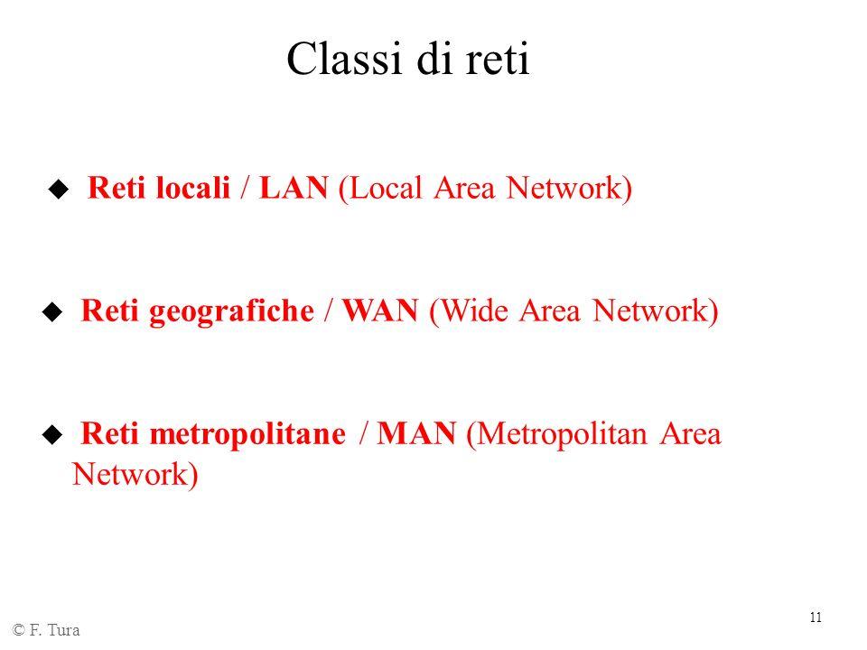 11 Classi di reti u Reti locali / LAN (Local Area Network) u Reti geografiche / WAN (Wide Area Network) u Reti metropolitane / MAN (Metropolitan Area