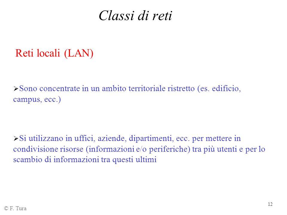 12 Classi di reti Reti locali (LAN) © F. Tura Sono concentrate in un ambito territoriale ristretto (es. edificio, campus, ecc.) Si utilizzano in uffic