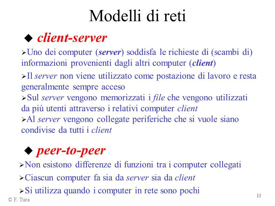 15 Modelli di reti u peer-to-peer u client-server © F. Tura Non esistono differenze di funzioni tra i computer collegati Si utilizza quando i computer