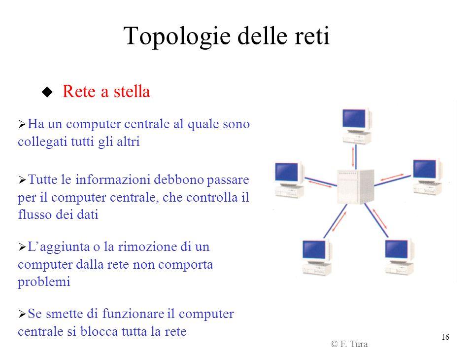 16 Topologie delle reti u Rete a stella Ha un computer centrale al quale sono collegati tutti gli altri Tutte le informazioni debbono passare per il c