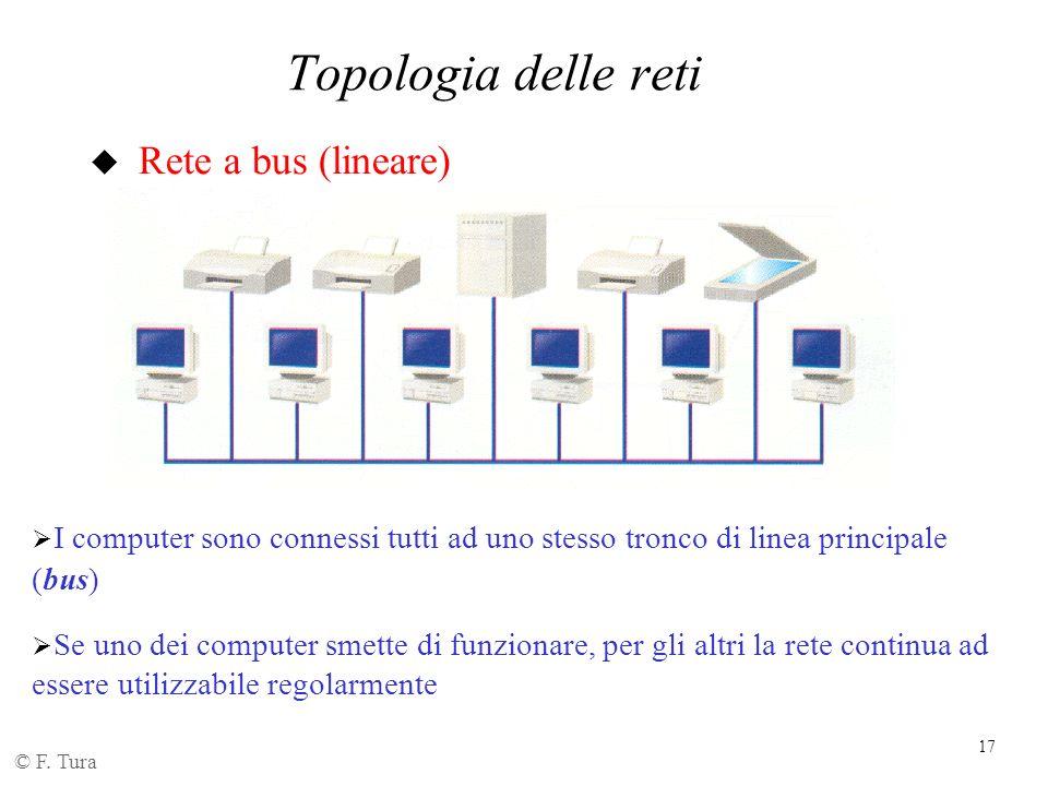 17 Topologia delle reti u Rete a bus (lineare) I computer sono connessi tutti ad uno stesso tronco di linea principale (bus) Se uno dei computer smett