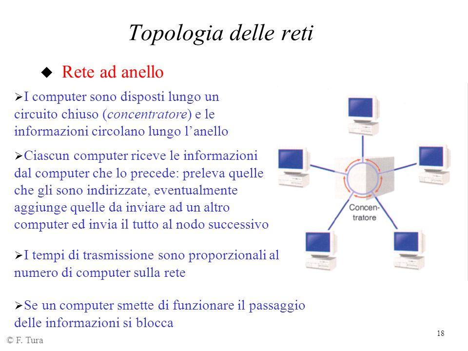 18 Topologia delle reti u Rete ad anello © F. Tura I computer sono disposti lungo un circuito chiuso (concentratore) e le informazioni circolano lungo
