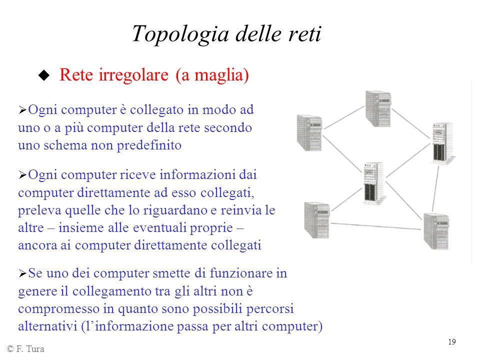 19 Topologia delle reti u Rete irregolare (a maglia) © F. Tura Ogni computer è collegato in modo ad uno o a più computer della rete secondo uno schema