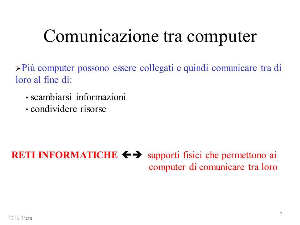 2 Comunicazione tra computer © F. Tura Più computer possono essere collegati e quindi comunicare tra di loro al fine di: scambiarsi informazioni condi