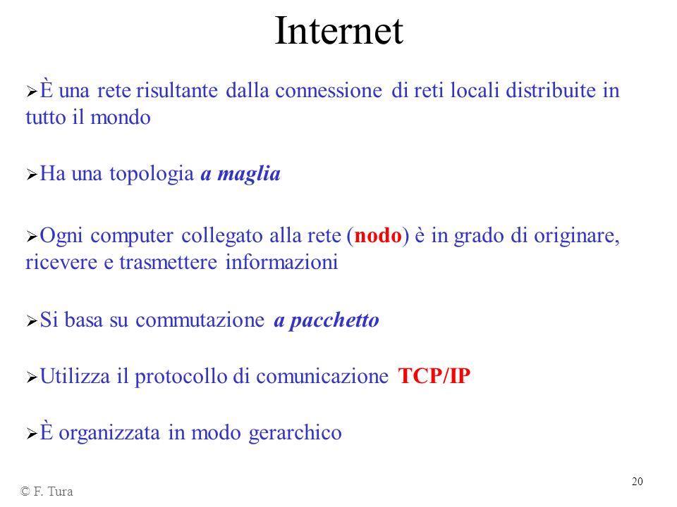 20 Internet © F. Tura È una rete risultante dalla connessione di reti locali distribuite in tutto il mondo Ha una topologia a maglia Ogni computer col