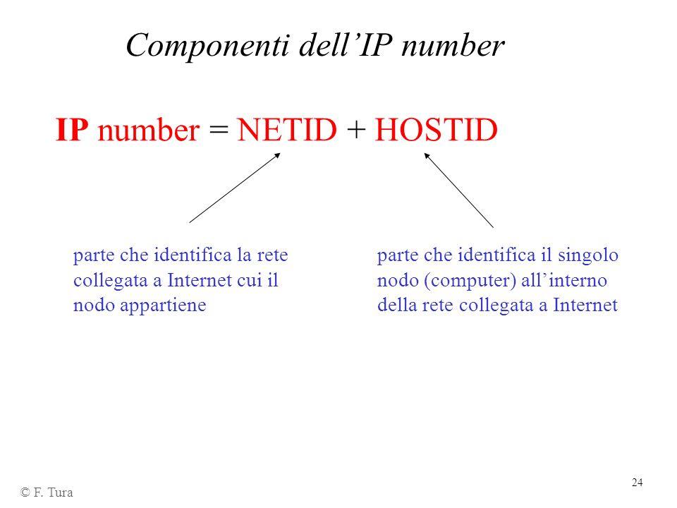 24 Componenti dellIP number IP number = NETID + HOSTID parte che identifica la rete collegata a Internet cui il nodo appartiene parte che identifica i