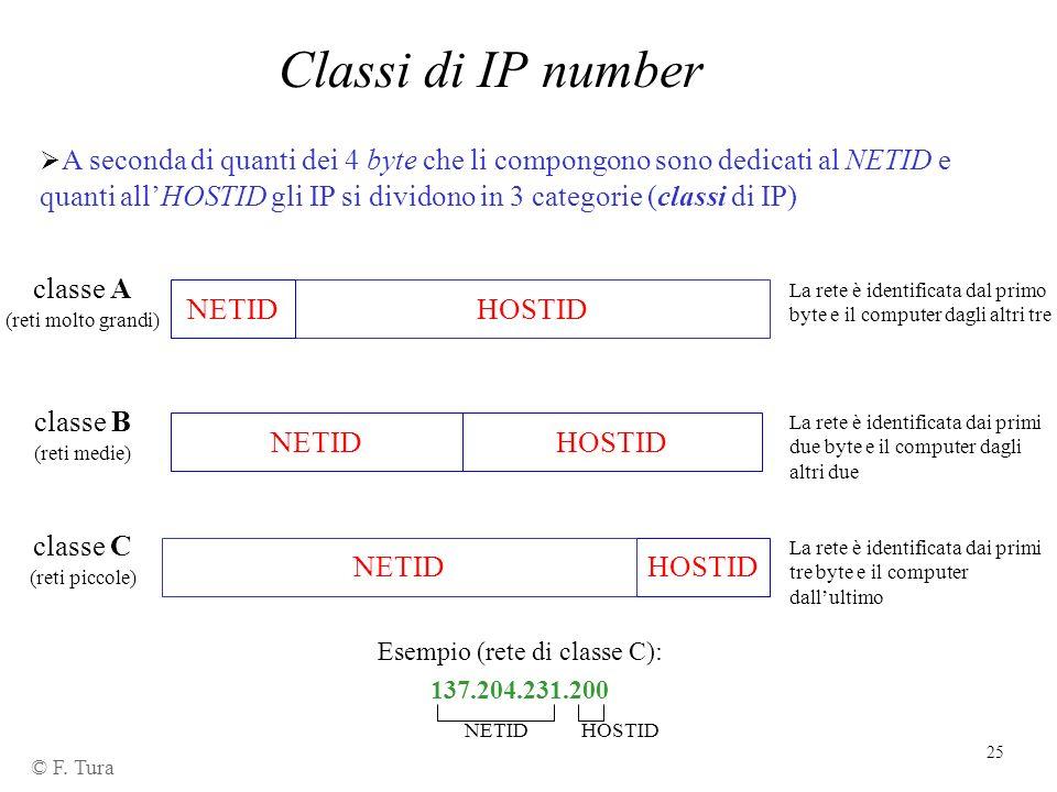 25 Classi di IP number © F. Tura A seconda di quanti dei 4 byte che li compongono sono dedicati al NETID e quanti allHOSTID gli IP si dividono in 3 ca