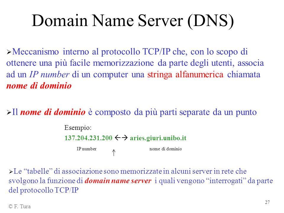 27 Domain Name Server (DNS) Meccanismo interno al protocollo TCP/IP che, con lo scopo di ottenere una più facile memorizzazione da parte degli utenti,