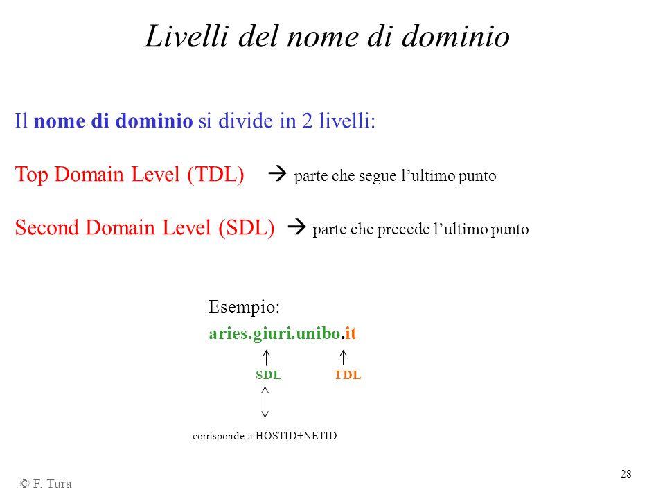 28 Livelli del nome di dominio Il nome di dominio si divide in 2 livelli: Top Domain Level (TDL) parte che segue lultimo punto Second Domain Level (SD