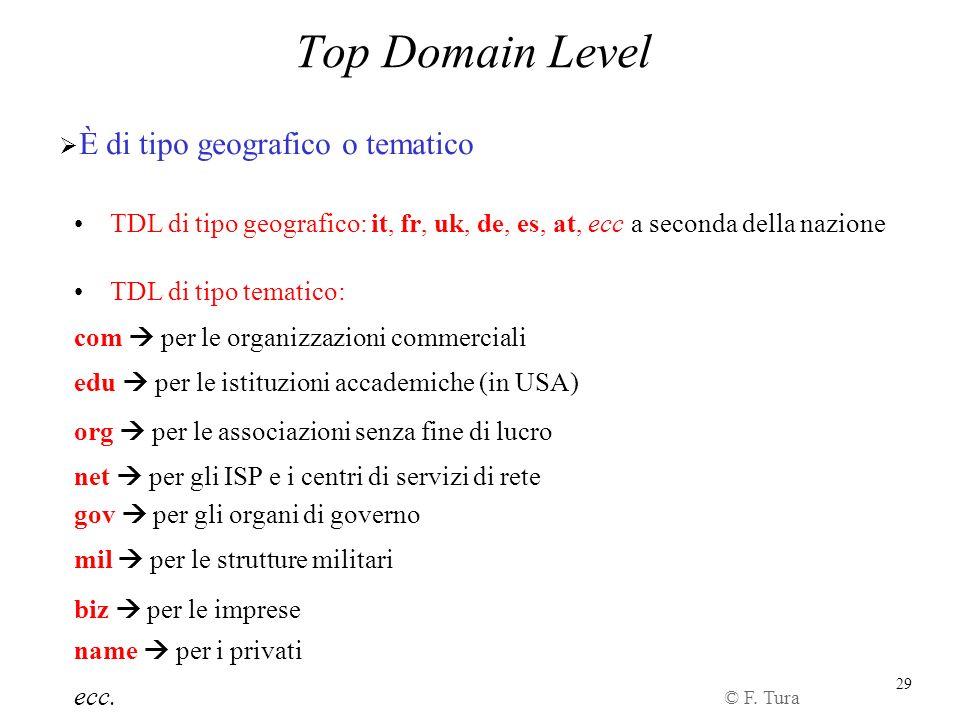 29 Top Domain Level È di tipo geografico o tematico TDL di tipo geografico: it, fr, uk, de, es, at, ecc a seconda della nazione © F. Tura TDL di tipo