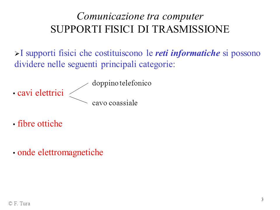 3 © F. Tura I supporti fisici che costituiscono le reti informatiche si possono dividere nelle seguenti principali categorie: cavi elettrici Comunicaz