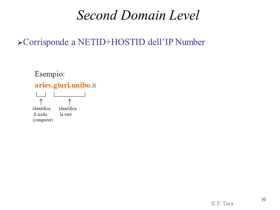 30 Second Domain Level Corrisponde a NETID+HOSTID dellIP Number © F. Tura Esempio: aries.giuri.unibo.it identifica il nodo (computer) identifica la re