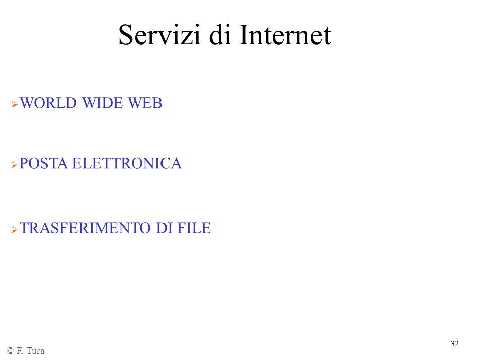 32 Servizi di Internet WORLD WIDE WEB © F. Tura POSTA ELETTRONICA TRASFERIMENTO DI FILE