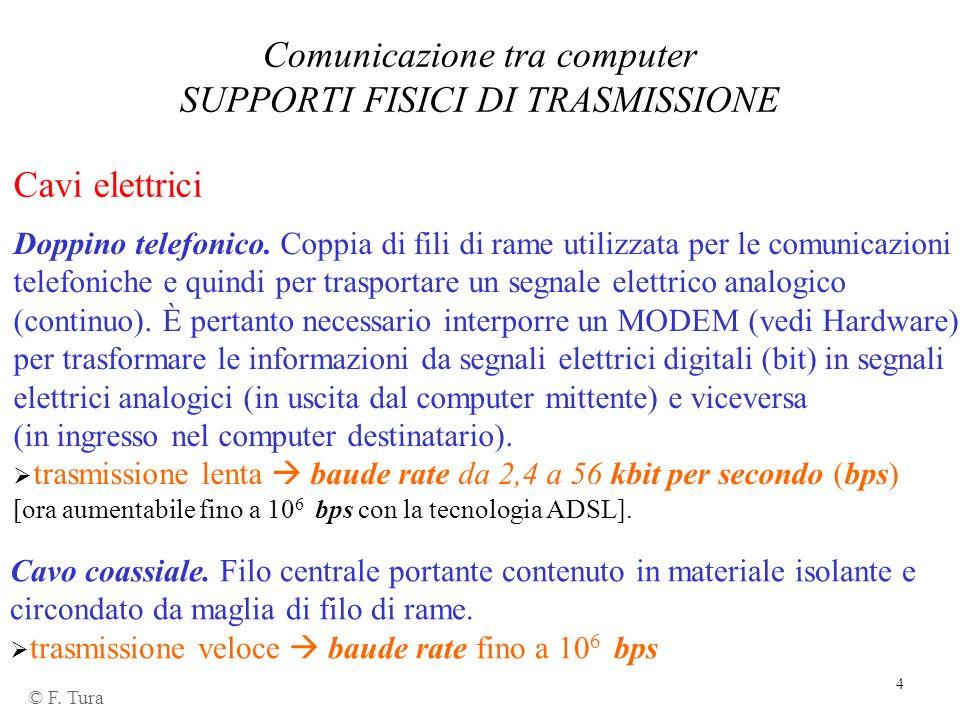 4 © F. Tura Cavi elettrici Comunicazione tra computer SUPPORTI FISICI DI TRASMISSIONE Doppino telefonico. Coppia di fili di rame utilizzata per le com