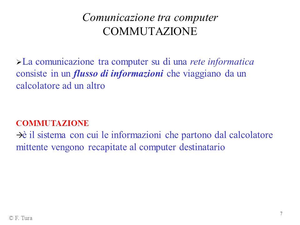 7 Comunicazione tra computer COMMUTAZIONE © F. Tura La comunicazione tra computer su di una rete informatica consiste in un flusso di informazioni che