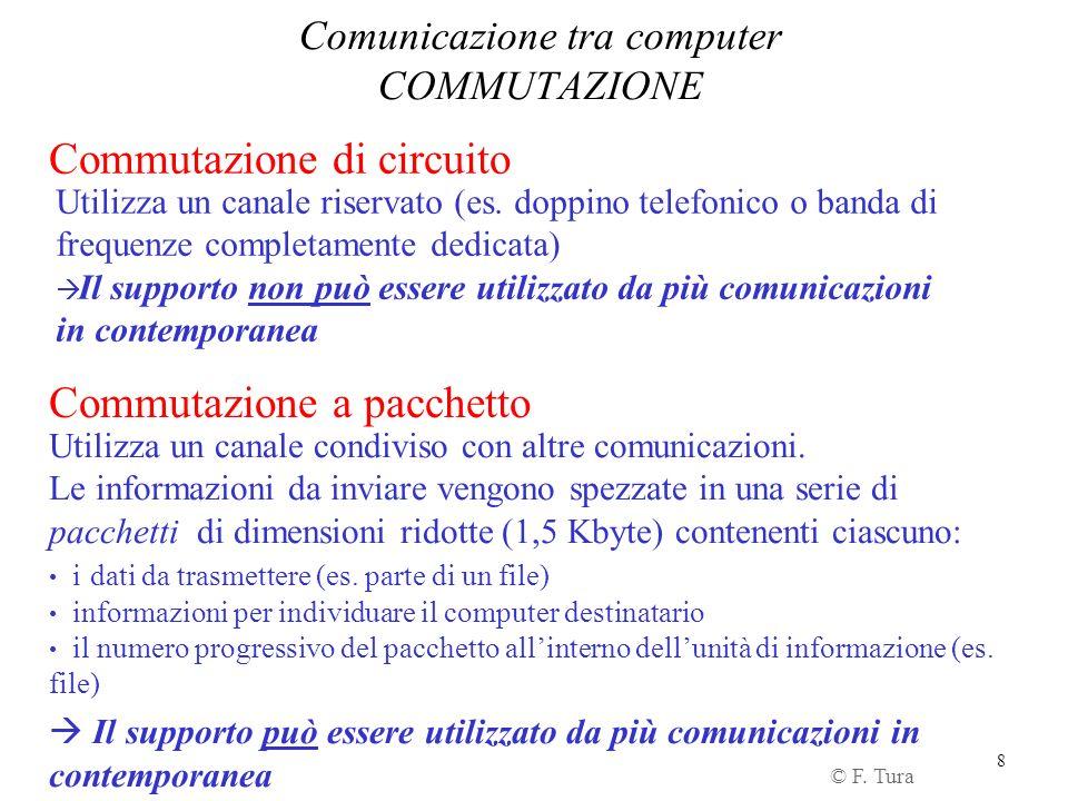 8 Comunicazione tra computer COMMUTAZIONE © F. Tura Commutazione di circuito Commutazione a pacchetto Utilizza un canale riservato (es. doppino telefo