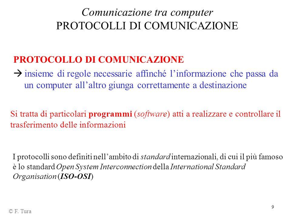 9 Comunicazione tra computer PROTOCOLLI DI COMUNICAZIONE PROTOCOLLO DI COMUNICAZIONE insieme di regole necessarie affinché linformazione che passa da