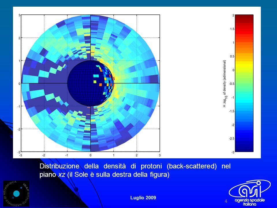 4 Luglio 2009 Distribuzione della densità di protoni (back-scattered) nel piano xz (il Sole è sulla destra della figura)