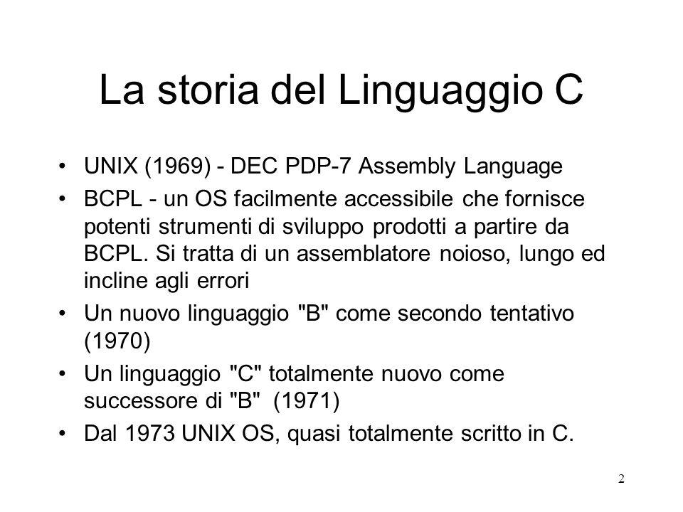 2 La storia del Linguaggio C UNIX (1969) - DEC PDP-7 Assembly Language BCPL - un OS facilmente accessibile che fornisce potenti strumenti di sviluppo