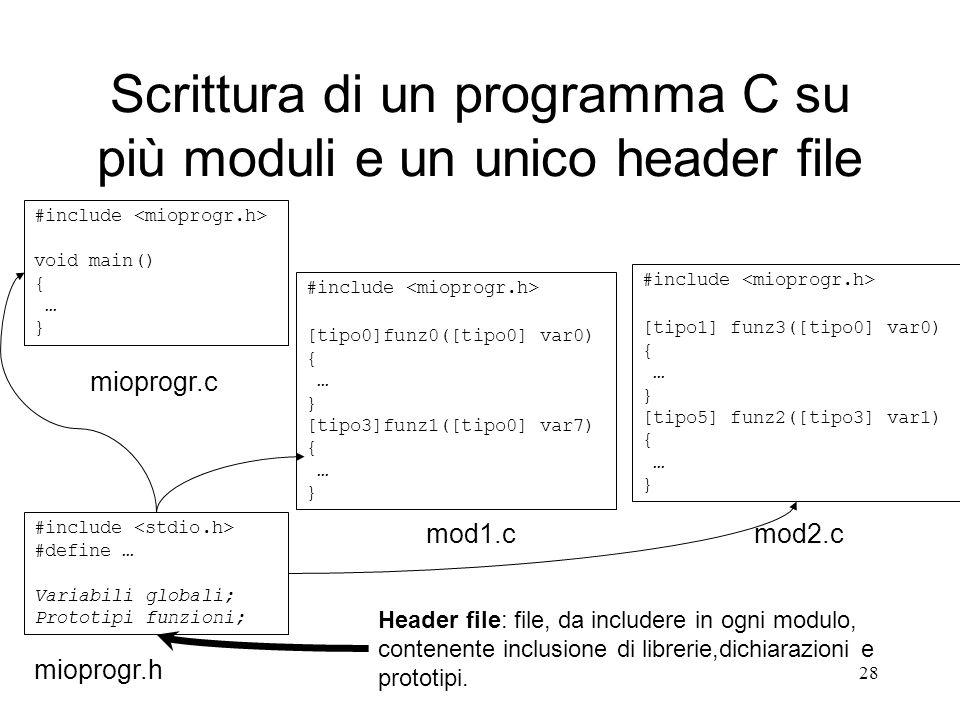 28 Scrittura di un programma C su più moduli e un unico header file #include void main() { … } #include [tipo0]funz0([tipo0] var0) { … } [tipo3]funz1(